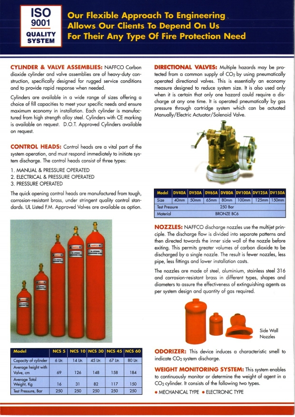 Naffco CO2 Fire Suppresion System