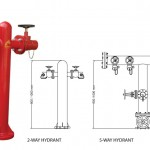 Wet Type Fire Hydrant Pedestal-Type